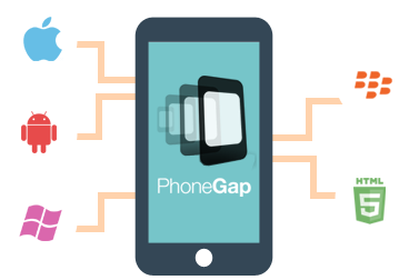 PhoneGap Development 1